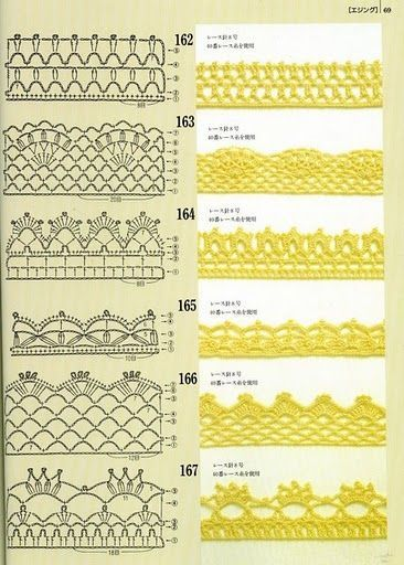 Crochet edging patterns for a afghan, blanket, scarf, pillowcase......