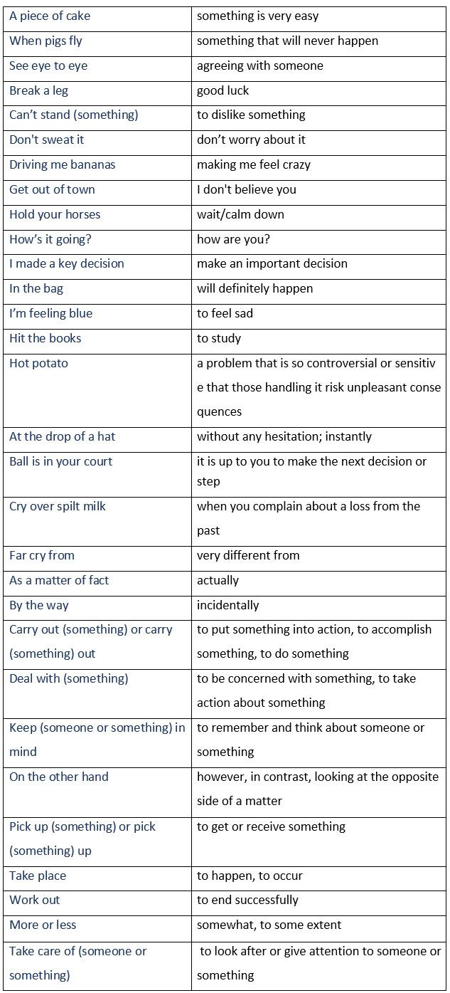 Best 25 Idioms Ide S P Terest English Idioms English
