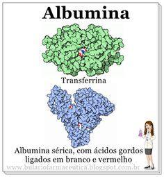 Bulário da Farmacêutica Curiosa: ALBUMINA HUMANA  ALBUMINA HUMANA Nomes comerciais: Albumina Humana, Albumax (Blausiegel), Albuminar 20% (ZLB Behring), Beribumin (ZLB Behring), Blaubimax (Blausiegel), Plasbumin 20 (Cristália), Albutein  Ações terapêuticas: Expansor do volume plasmático.  Propriedades: É uma solução altamente purificada da fração albumina do plasma, obtida mediante ao seu fracionamento.