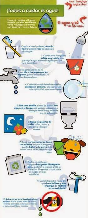 Recursos para la Educación Ambiental: Infografías sobre el Agua - Selección de infografías.