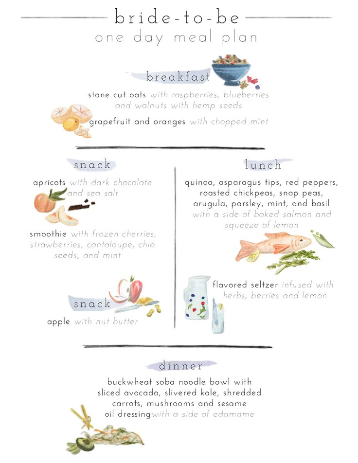 Bride-to-be Meal Plan - so delicious and simple! Read more - http://www.stylemepretty.com/2014/03/27/clean-eating-plan-for-brides-to-be/