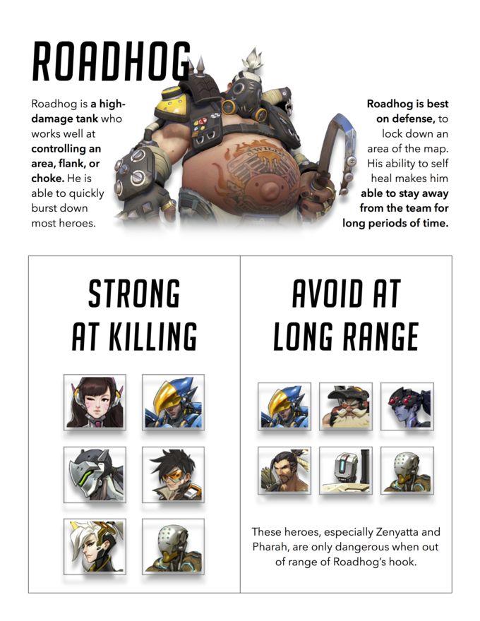 Overwatch - Roadhog Cheat Sheet