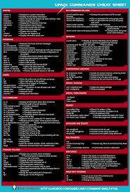 unix and linux shell scripting programming cookbook pdf