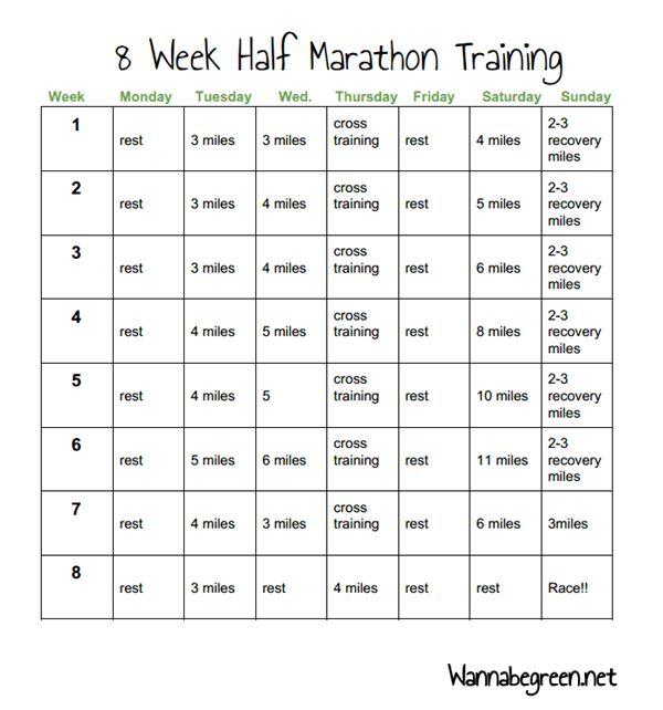 Wannabe Green: Fitness Friday- Half Marathon Training