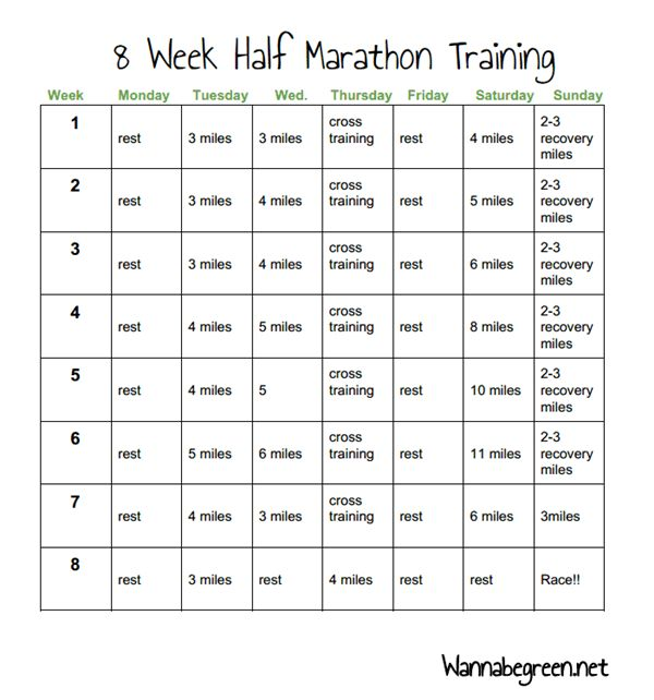 Half Marathon Training 8 week program