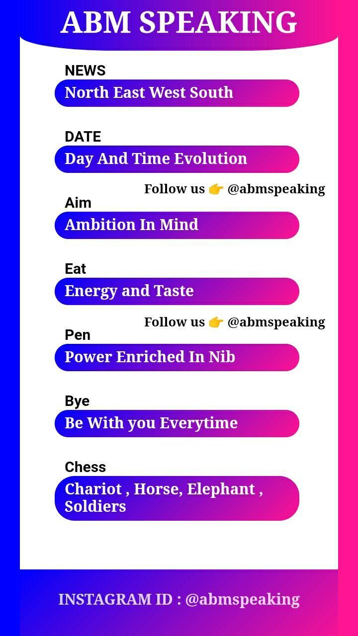 Full Form English Hindi Sentences English Words Learn English Words English Phrases