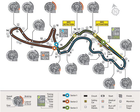 F1 reveals 2020 Vietnam GP track map - motorsport.com
