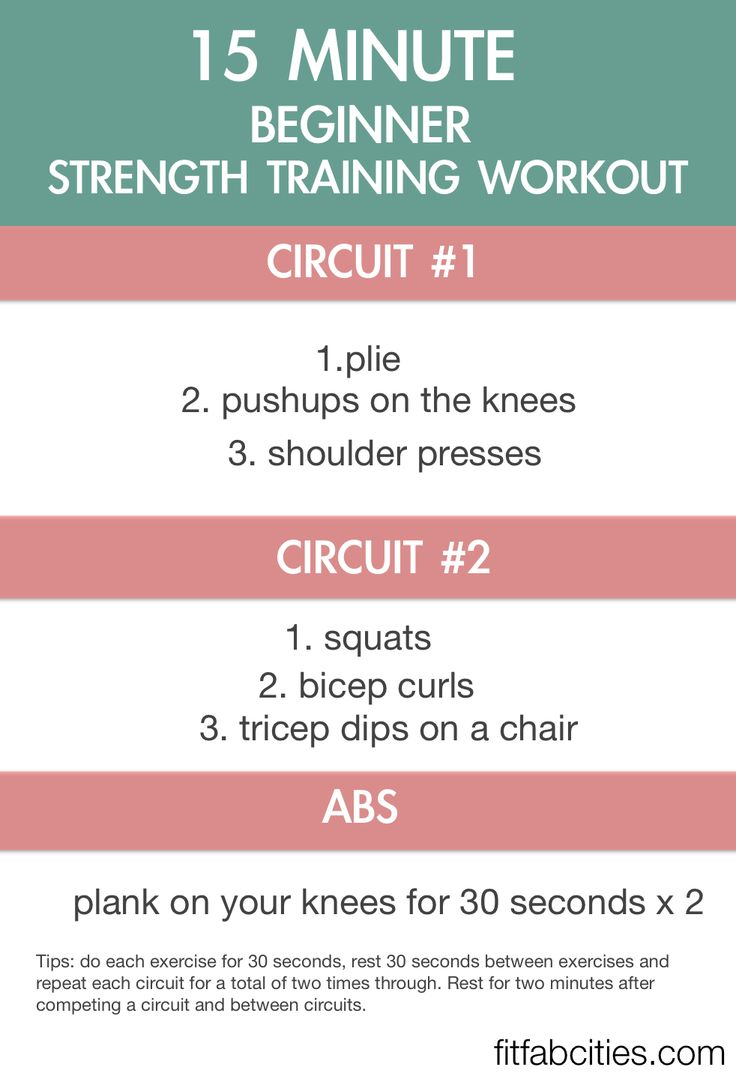 Weight Loss Workout Plan For Beginners At Home Eoua Blog