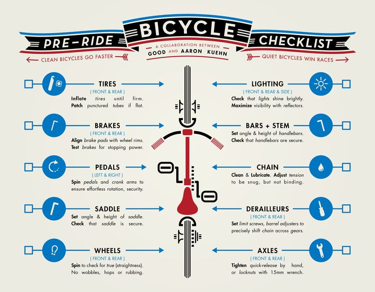 Before you head out for a bike ride across town or around the park, make sure it's safe and functioning properly with this pre-ride checklist.