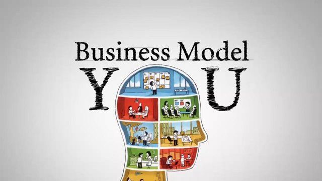 Business Model You is more than a best-selling book, it's a worldwide community. The BMY team came to us to help describe the book in a short, lively video that will drive people to BusinessModelYou.com.