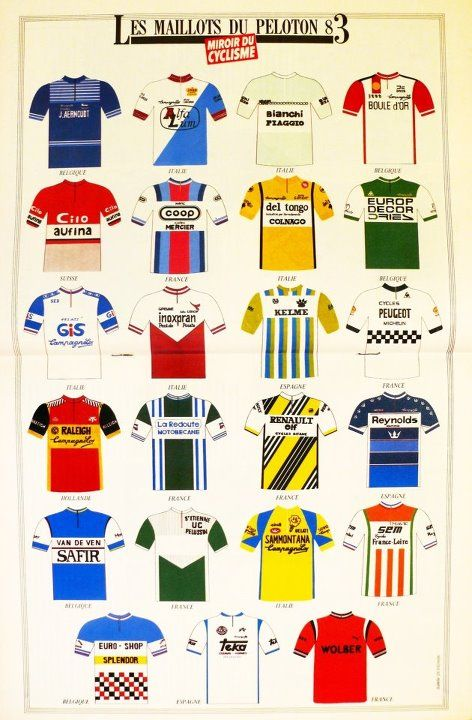 Cadenced cycling jerseys from the early 1980s from a for Miroir winners