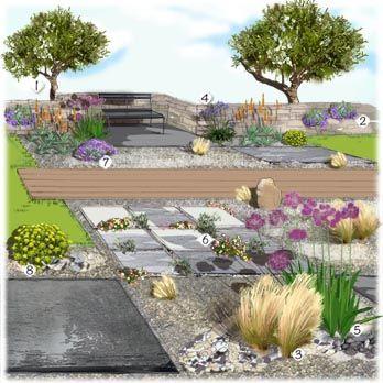 17 best ideas about am nagement jardin on pinterest amenagement jardin jar - Amenagement jardin moderne ...