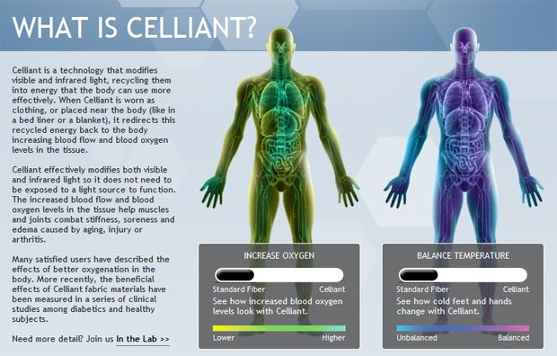 """A new fiber type called Celliant has been created which offers clinically proven benefits to the human body. According to Stylesight.com, effects range from """"non-invasive pain reduction, increased oxygen levels in tissue, better blood circulation, and balanced body temperature."""" This fiber is the beginning of a new market of """"well-being"""" fibers. - Hannah Exner"""