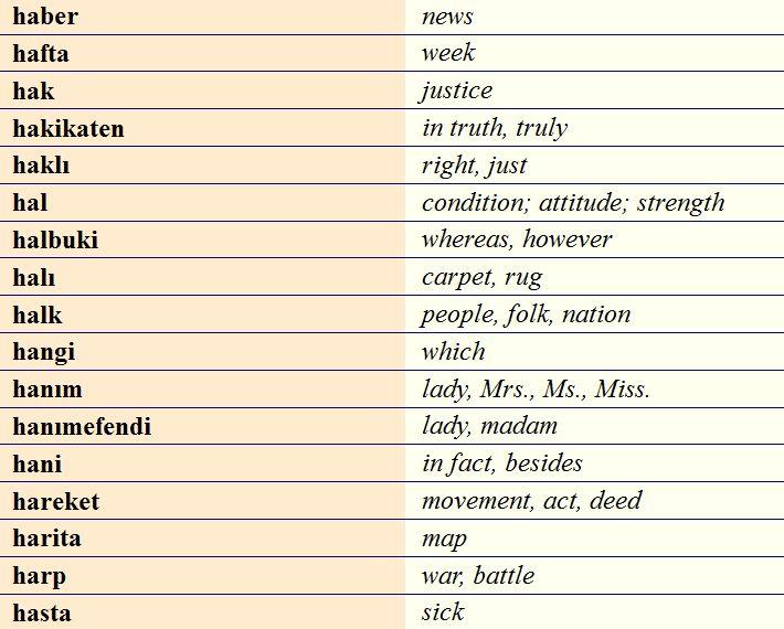 Turkish vocabulary H1