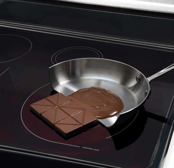Induction cookers and the security