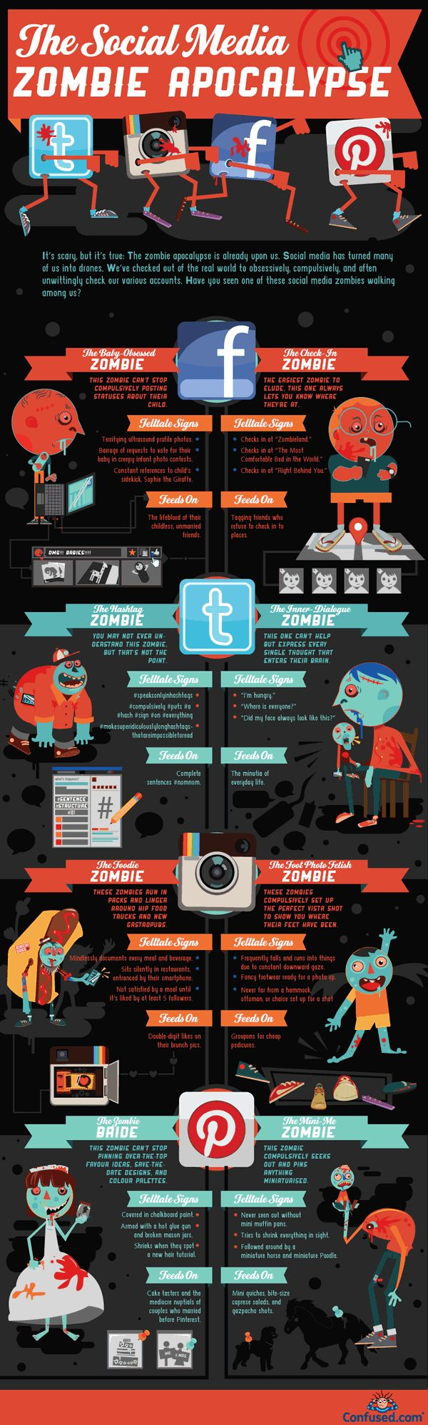 "Los ""walking dead"" de Facebook, Twitter, Instagram y Pinterest #Infografía"