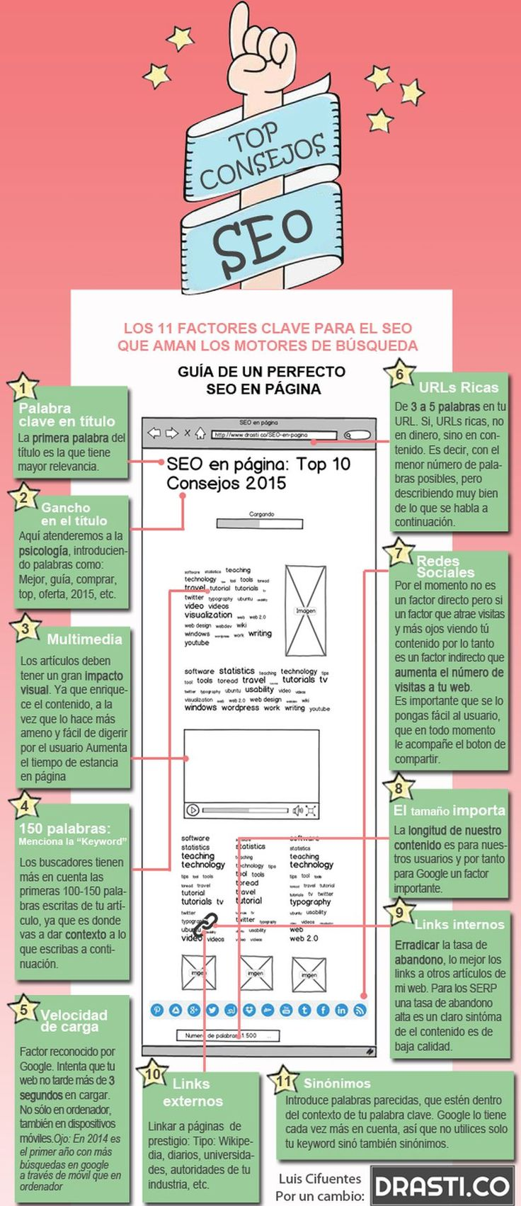 Una interesante infografía que nos expone las 11 claves del SEO que aman los motores de búsqueda, principalmente el gigante Google.