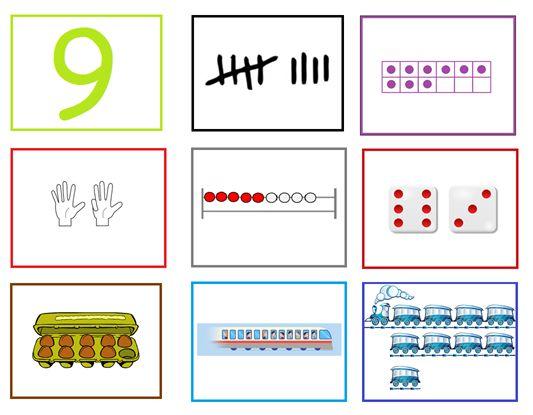 Cijferkaart 9: Met deze cijferkaarten kun je veel rekenactiviteiten doen in de groep. Ze kunnen heel goed gebruikt worden bij de digibordles: http://digibordonderbouw.nl/index.php/lessen/rekenen/telenzoek112