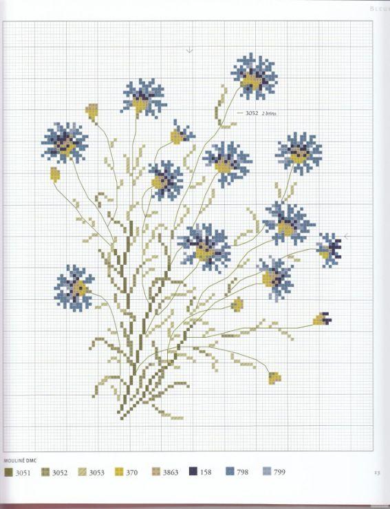 L'Herbier du Jardin [Cross Stitch - Spring - Flowers] [Pattern / Chart]