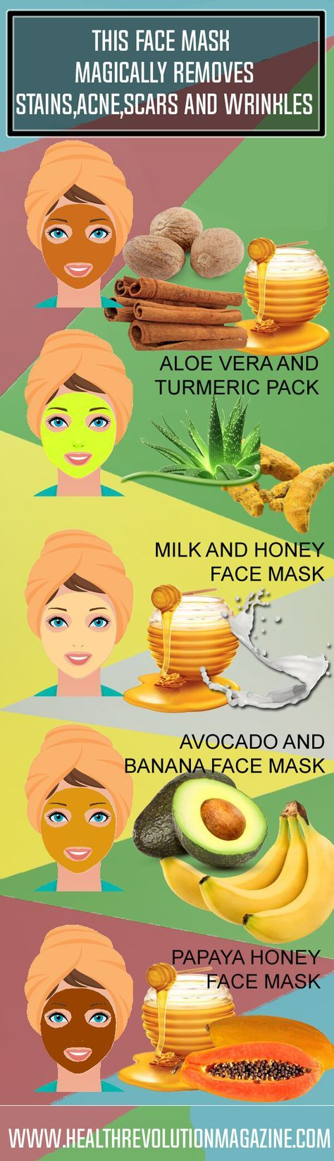 Aging, as being part of our life, makes our skin not so attractive and requires special care and commitment not some overnight surprise. Since the skin on our face is very sensitive, we must be careful with the products we use. Many of them are full with chemicals that are harmful for the skin, so Continue Reading
