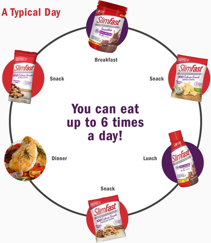You can eat up to 6 times a day!