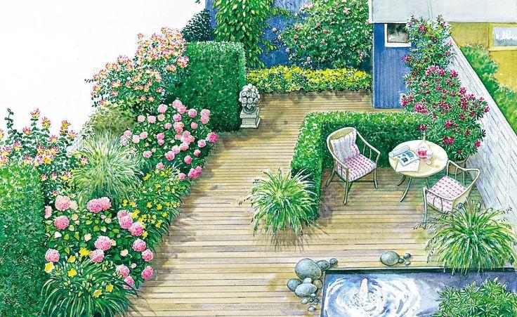 7 besten Garten Bilder auf Pinterest   Kleine gärten, Verandas und ...