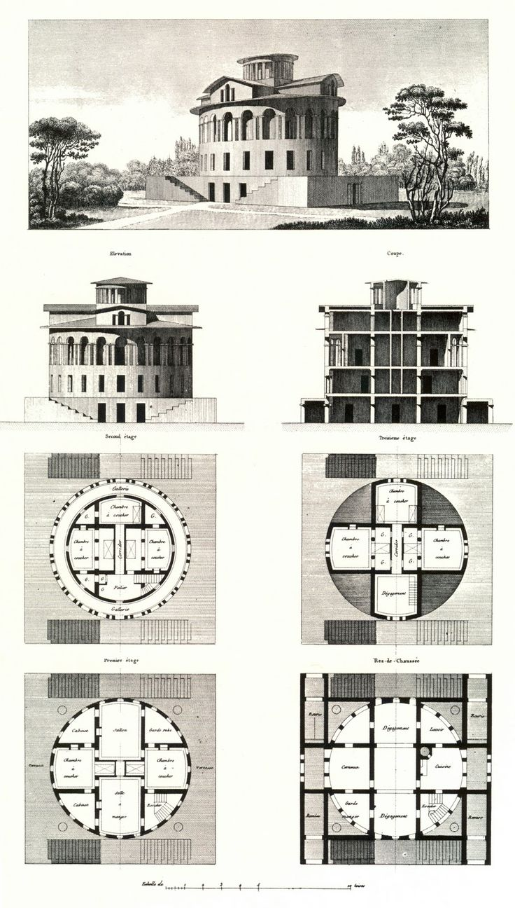 Claude-Nicolas Ledoux. #arquitectura #ledoux