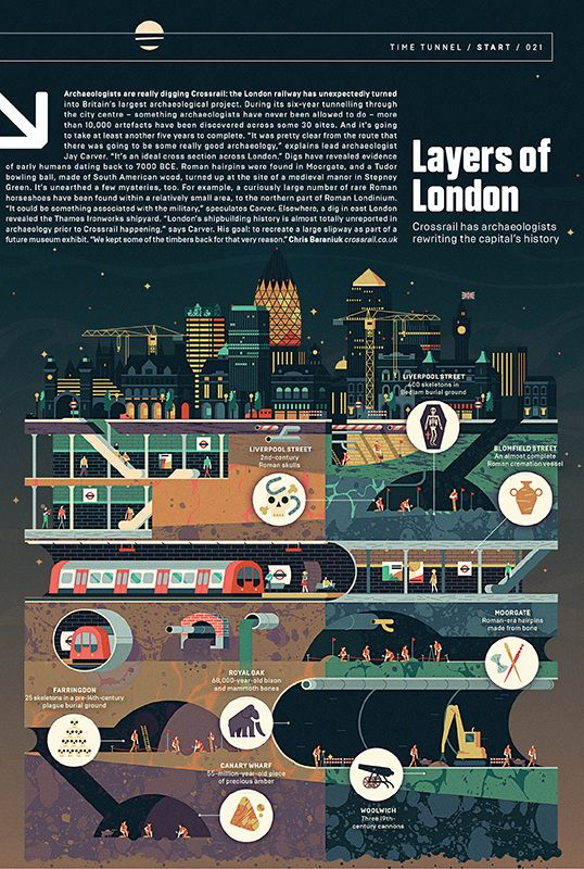 1000+ images about Infographics on Pinterest | Behance, Digital ...