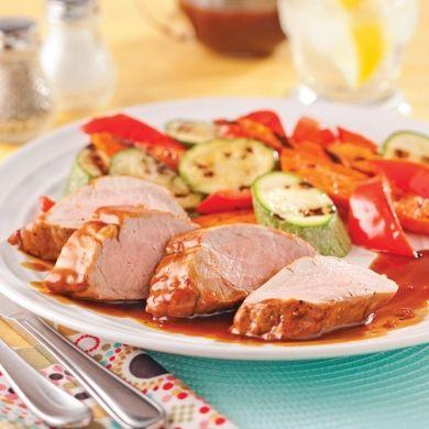 Filet de porc érable et mélasse - Recettes - Cuisine et nutrition - Pratico Pratique