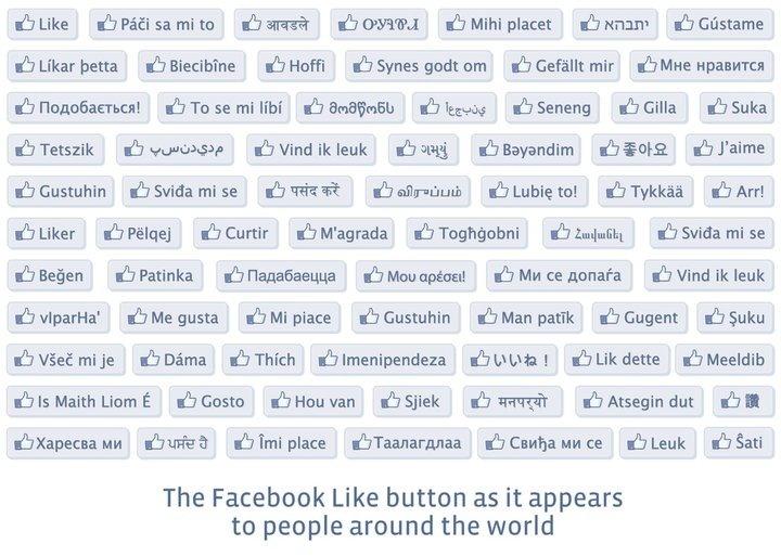 Les boutons Facebook dans toutes les langues...