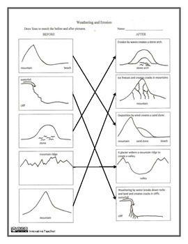 Worksheet Free Printable For Kids: Quick Worksheet On Weathering And Erosion 87 best weathering erosion images on pinterest science ideas and before after worksheet
