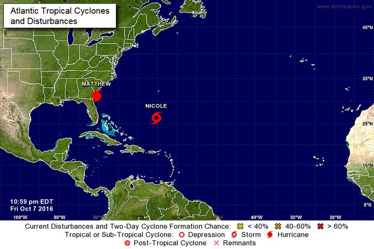 National Hurricane Center Active Tropical Cyclones