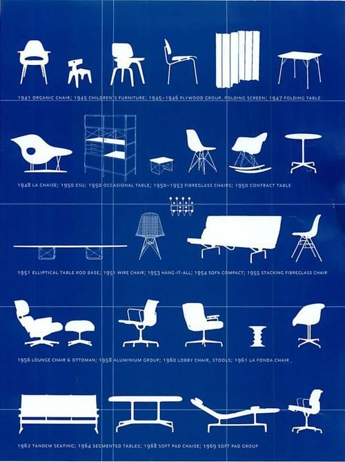 Poster Via Eames Office