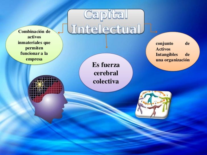 el capital intelectual es el conocimiento intelectual de esa organización, la información intangible (que no es visible, y por tanto, no está recogida en ninguna parte) que posee y que puede producir valor.