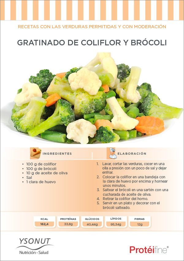Una tradicional y deliciosa receta de dieta: Gratinado de Coliflor y Brócoli. Ideal para aquellos que buscan reincorporar el concepto de nutrición equilibrada, sin dejar a un lado la creatividad.