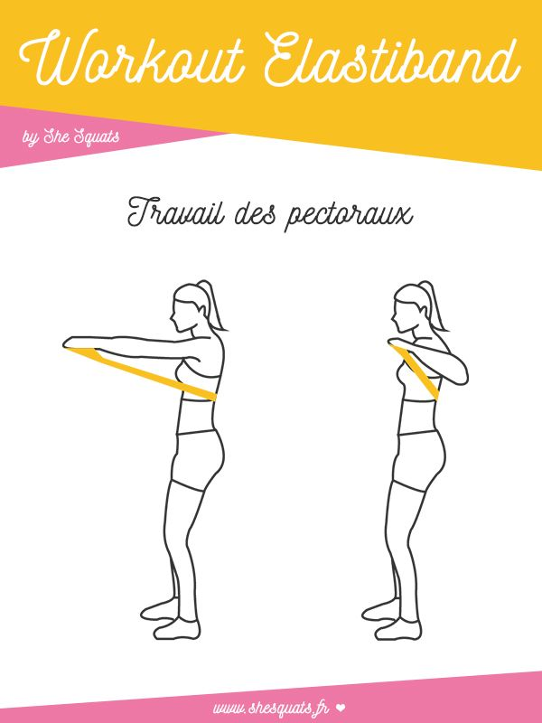 Epingle Sur Exercices Elastiband