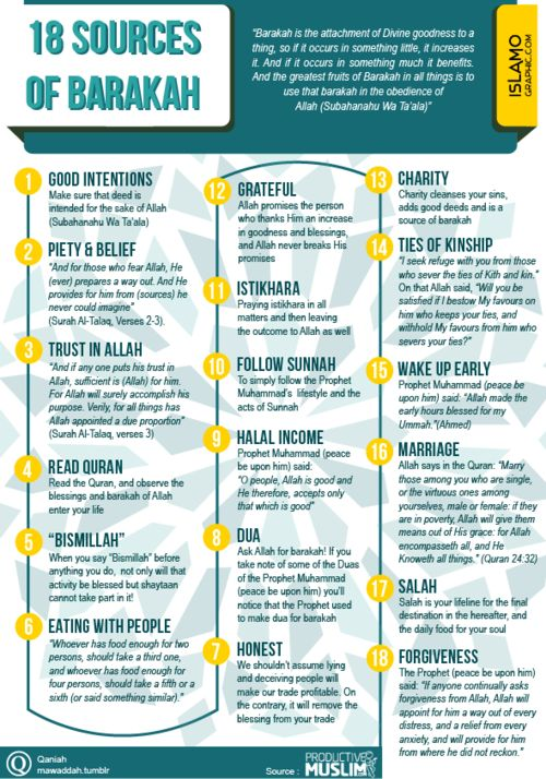 18 Sources of Barakah!    Read more here:  http://www.productivemuslim.com/18-sources-of-barakah/