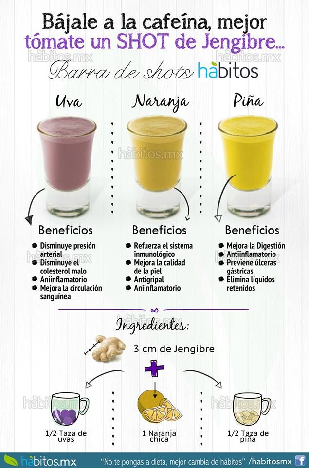 Hábitos Health Coaching | TÓMATE UN SHOT DE JENGIBRE…