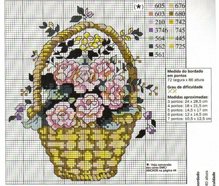 cesto di rose