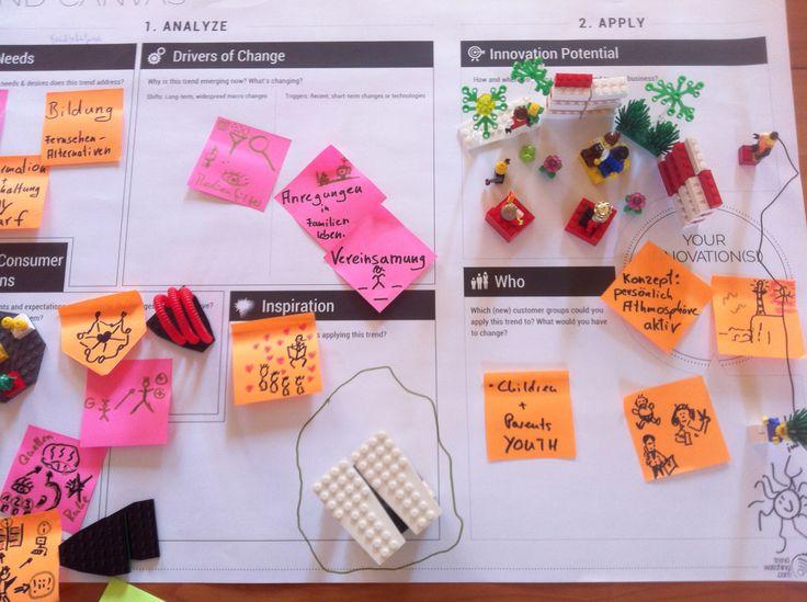 Kreative und innovative Ideen für die Bibliothek werden mit Lego sichtbar