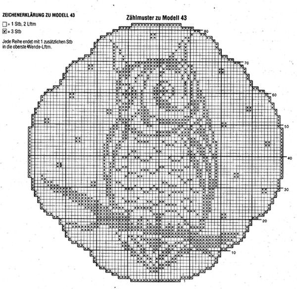 owl filet