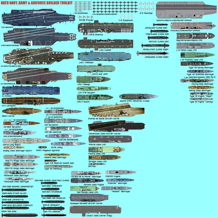 US Navy/NATO scale ship diagrams