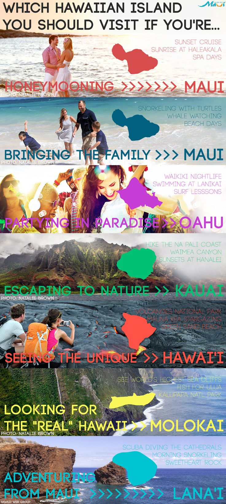Which Hawaii Island Should You Visit? http://www.prideofmaui.com/blog/maui/which-hawaii-island-should-you-visit.html