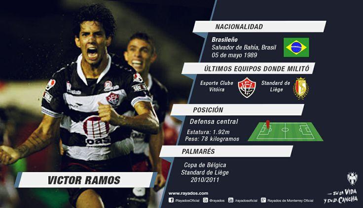 Conoce más de Víctor Ramos. Refuerzo defensa central de #Rayados. #Infografia #Futbol #monterrey #mexico