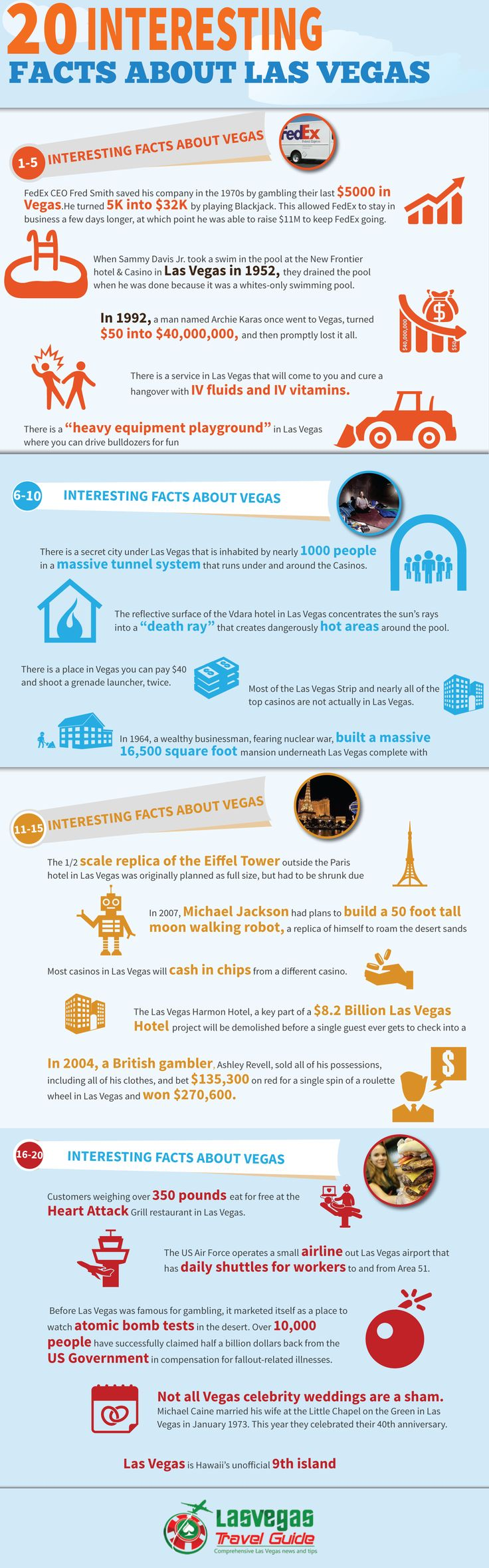 This infographic created by The Las Vegas Travel Guide (http://www.las-vegastravelguide.com) details the 20 most interesting facts about Las Vegas. It is full of fun and humorous facts about the world's wildest and craziest gambling city.  Source: http://www.las-vegastravelguide.com/infographic-20-interesting-facts-las-vegas/