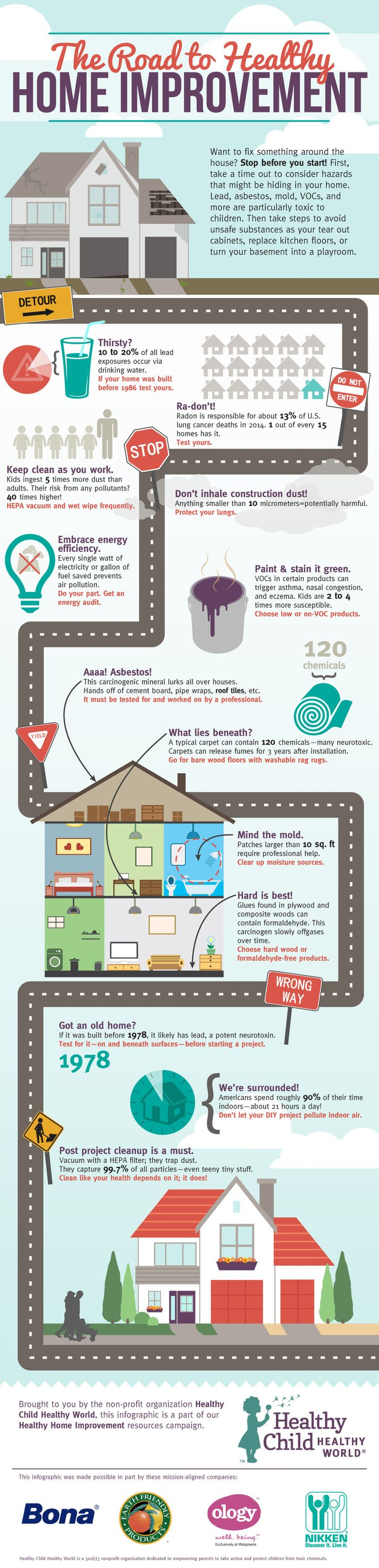 A Non-Toxic Guide To Renovating Your Home (Infographic) - mindbodygreen.com