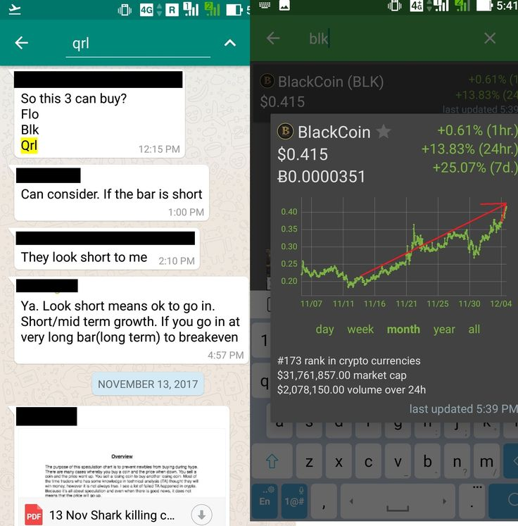 Synthetic binary option trading bot learn how to win big