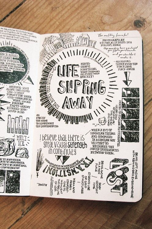 Journal pages - typography
