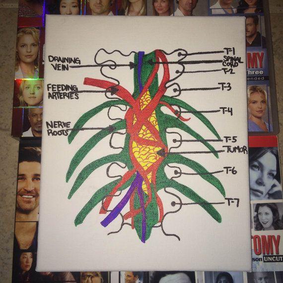 Greys Anatomy canvas by HannahHasCanvas on Etsy