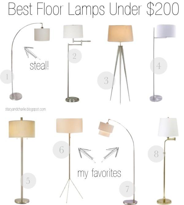 Best Floor Lamps Under $200